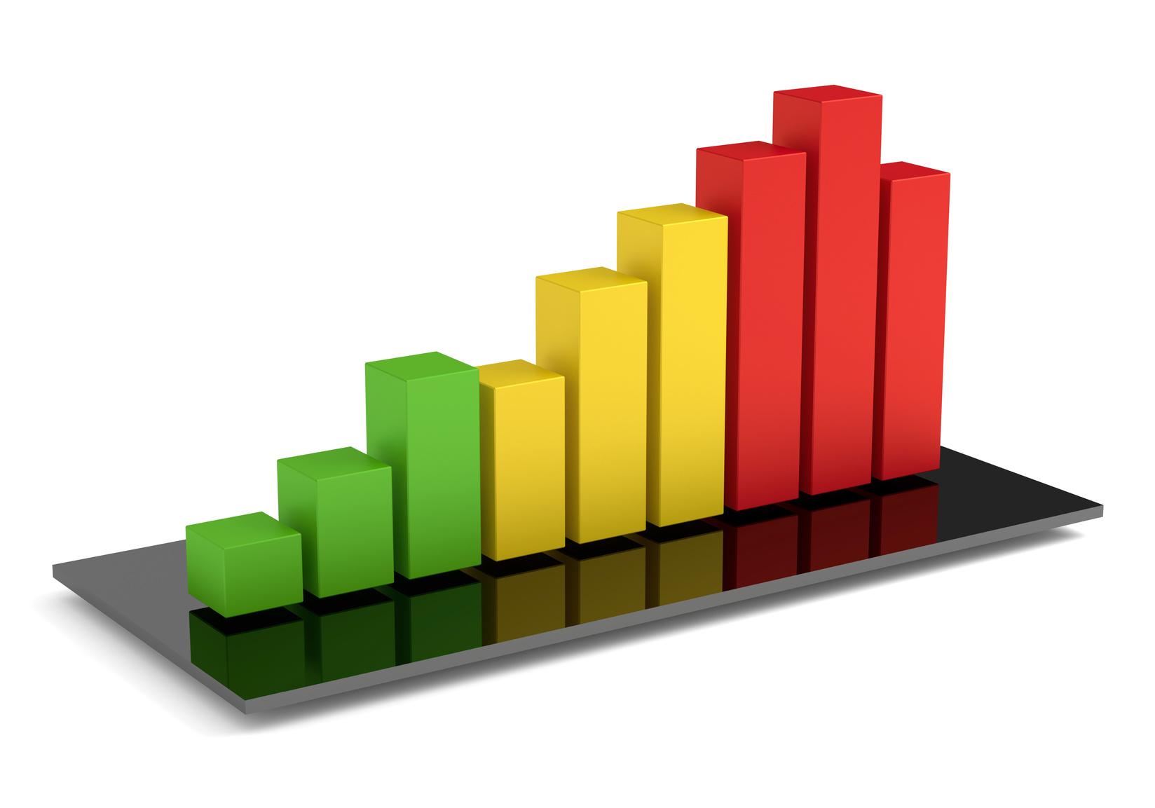 Benchmark Prozesskosten